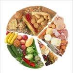 Sur quel site web acheter des anti-inflammatoires naturels ?