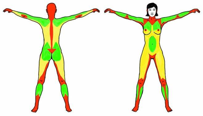 Tatouage et douleur: les zones à éviter