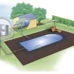 La pompe à chaleur pour chauffer sa piscine : intéressant ?