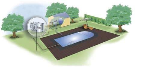 la pompe chaleur pour chauffer sa piscine int ressant. Black Bedroom Furniture Sets. Home Design Ideas