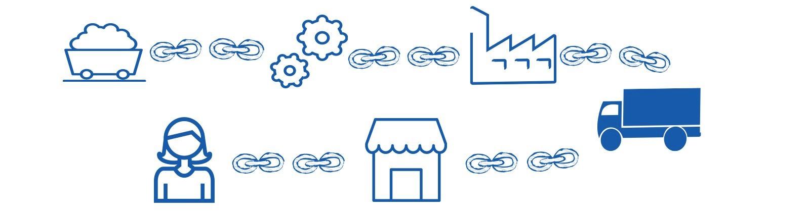 les enjeux de l optimiser la gestion de la supply chain. Black Bedroom Furniture Sets. Home Design Ideas